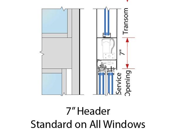 SBT Header Options