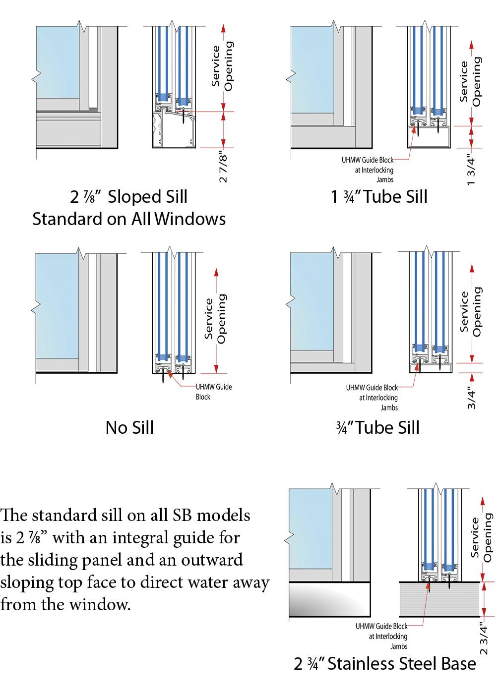 SB Series Sill Options